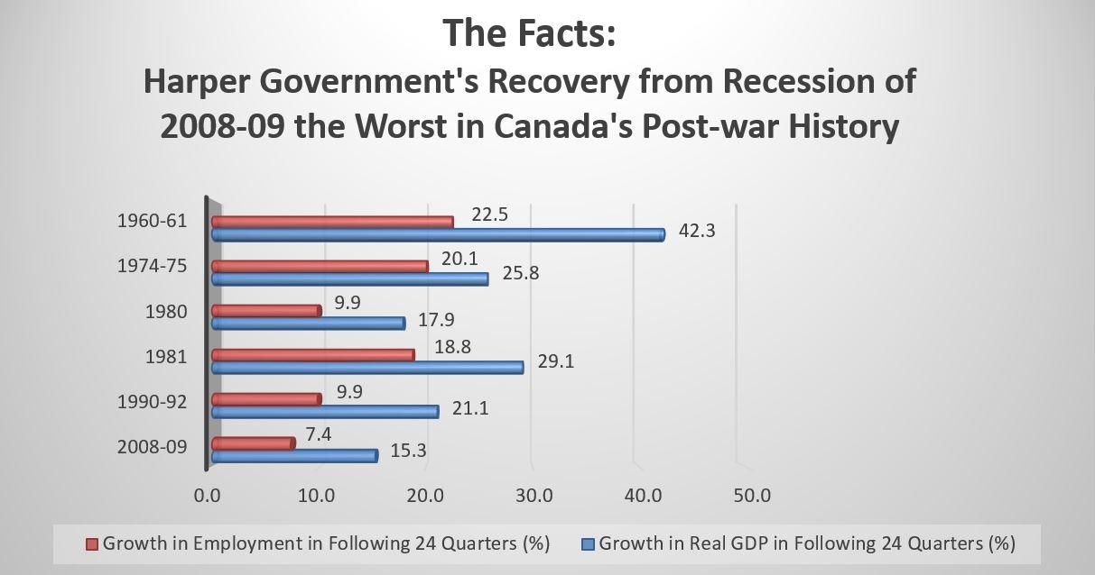 Recession_Chart_REV.JPG