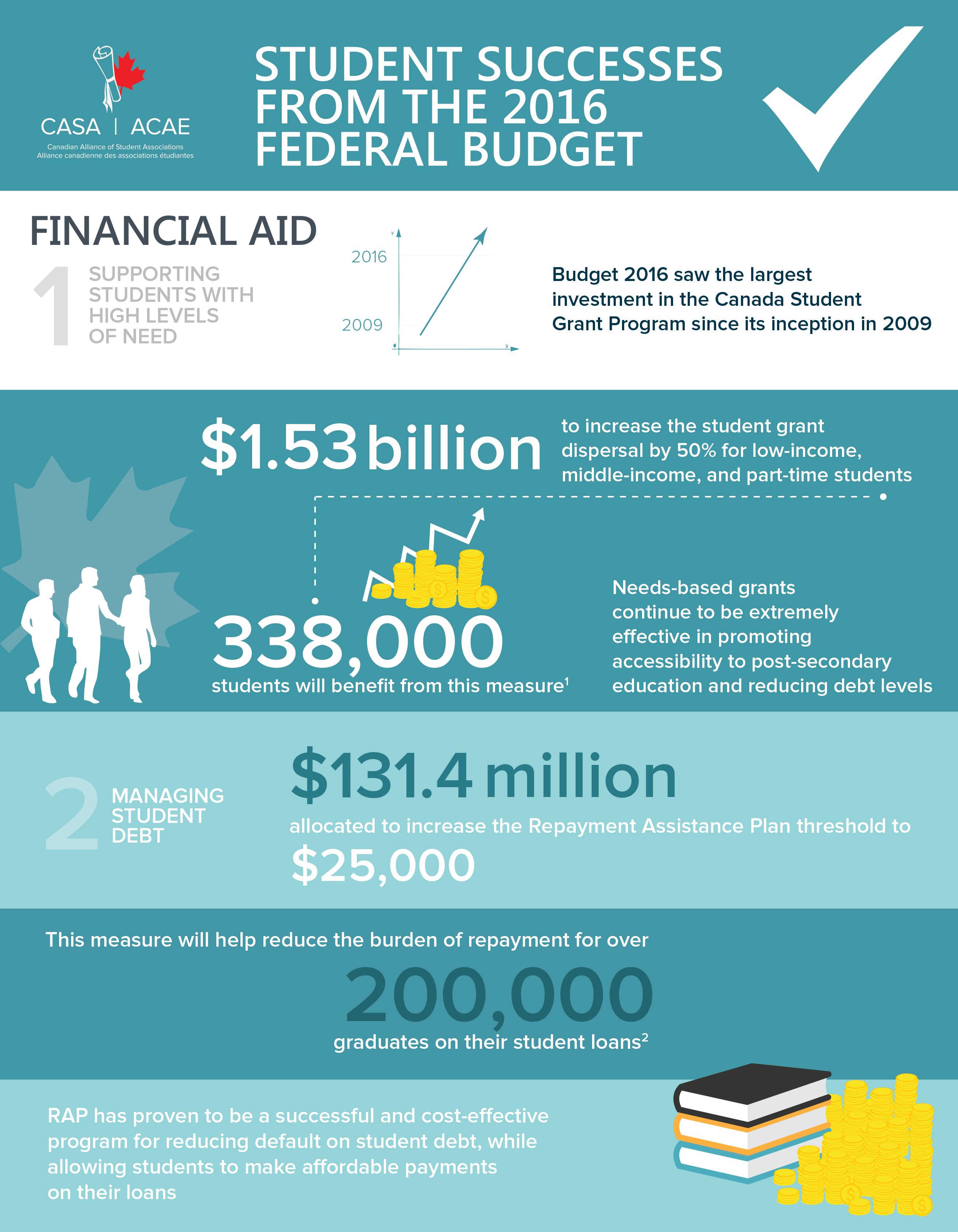 Successes-from-the-2016-Budget-En-1.png