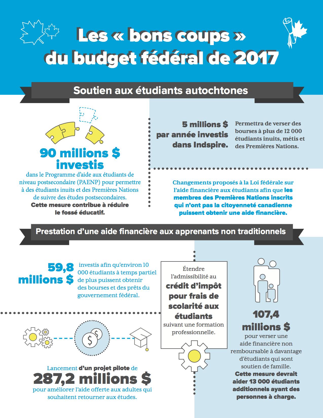 casa-infographic-web-fr_pg_1.png