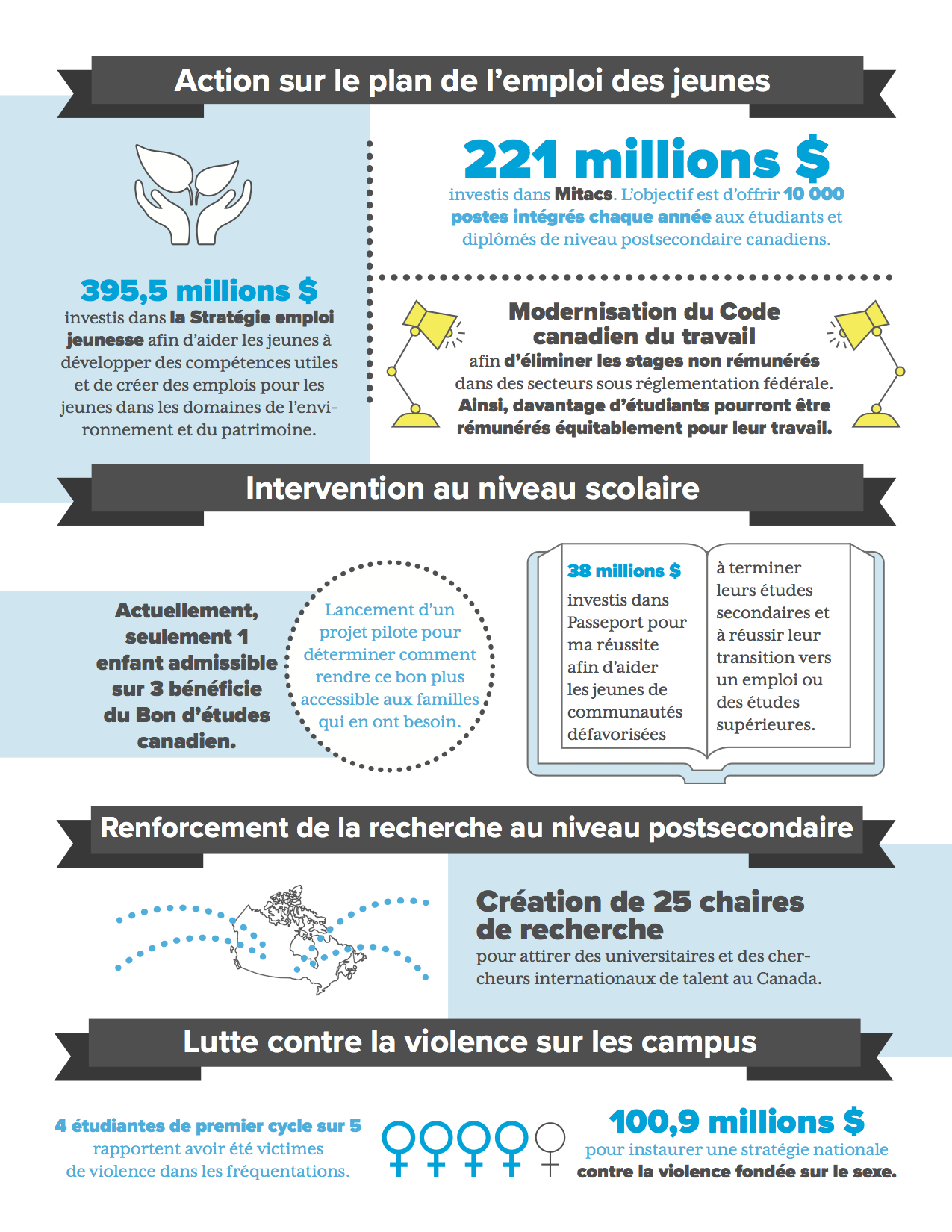 casa-infographic-web-fr_pg_2.png