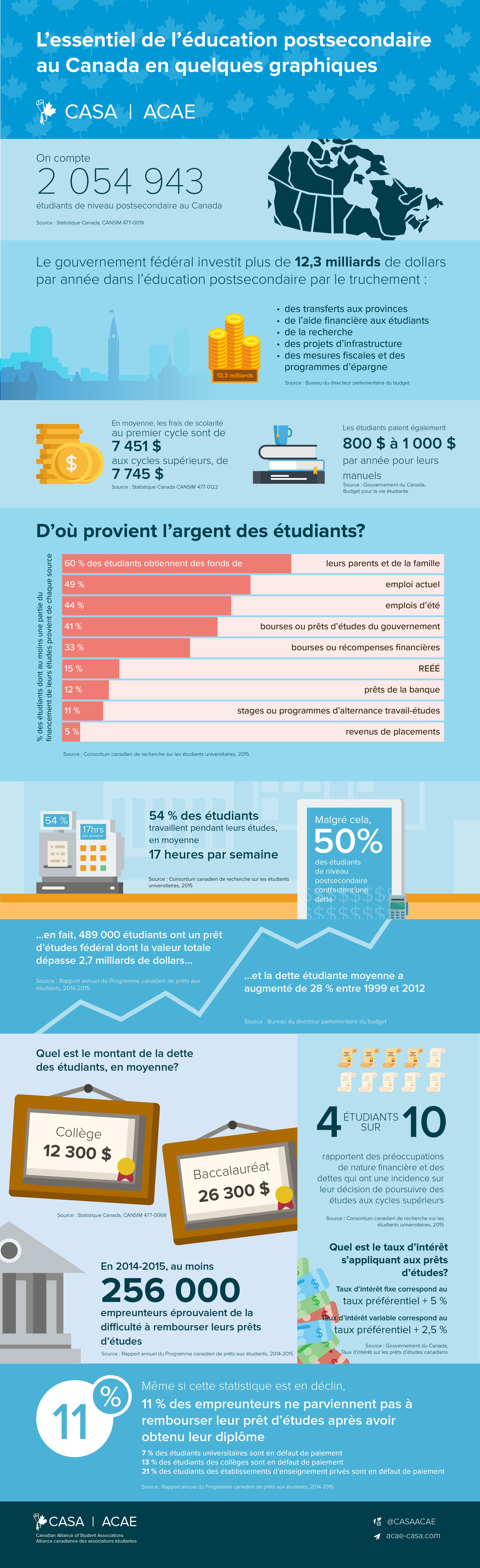 FR_Advocacy_Infographic_v_copy_2.png