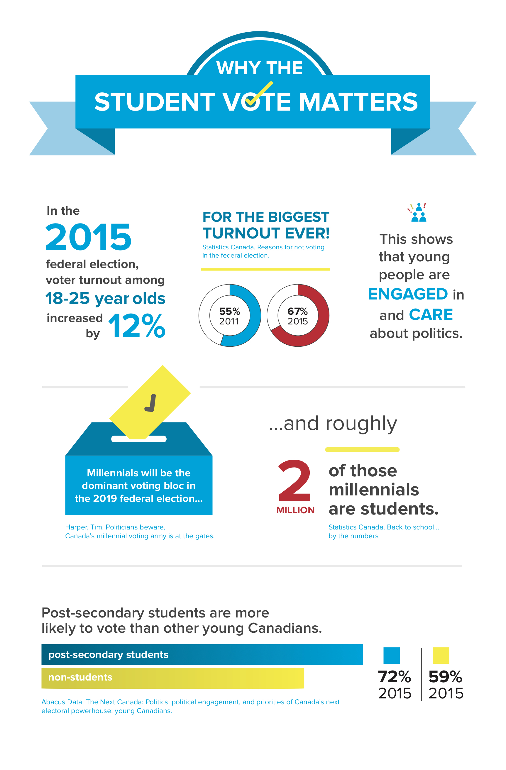 students-vote-infographic-final.jpg