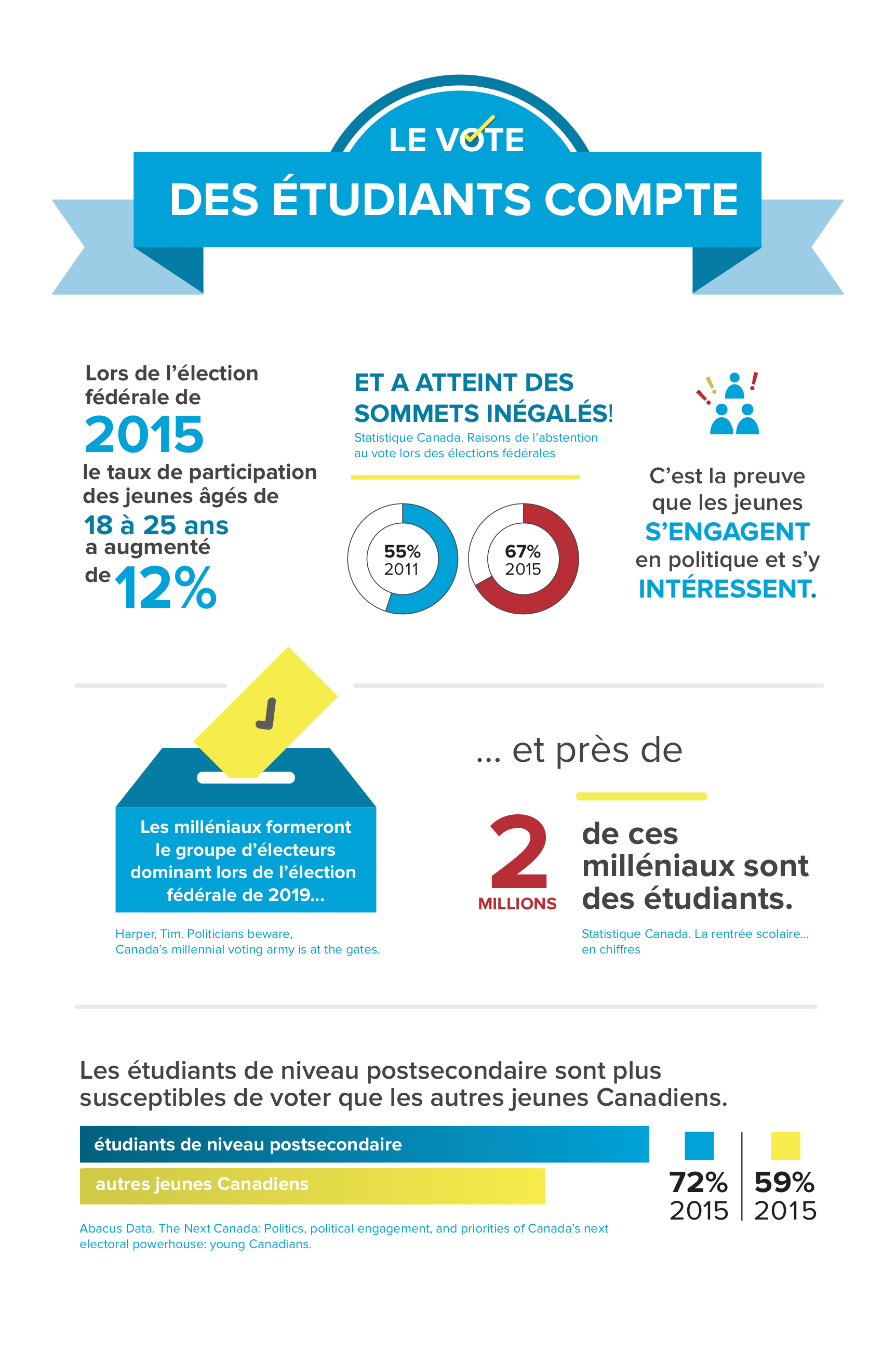 students-vote-infographic-final-french1.jpg