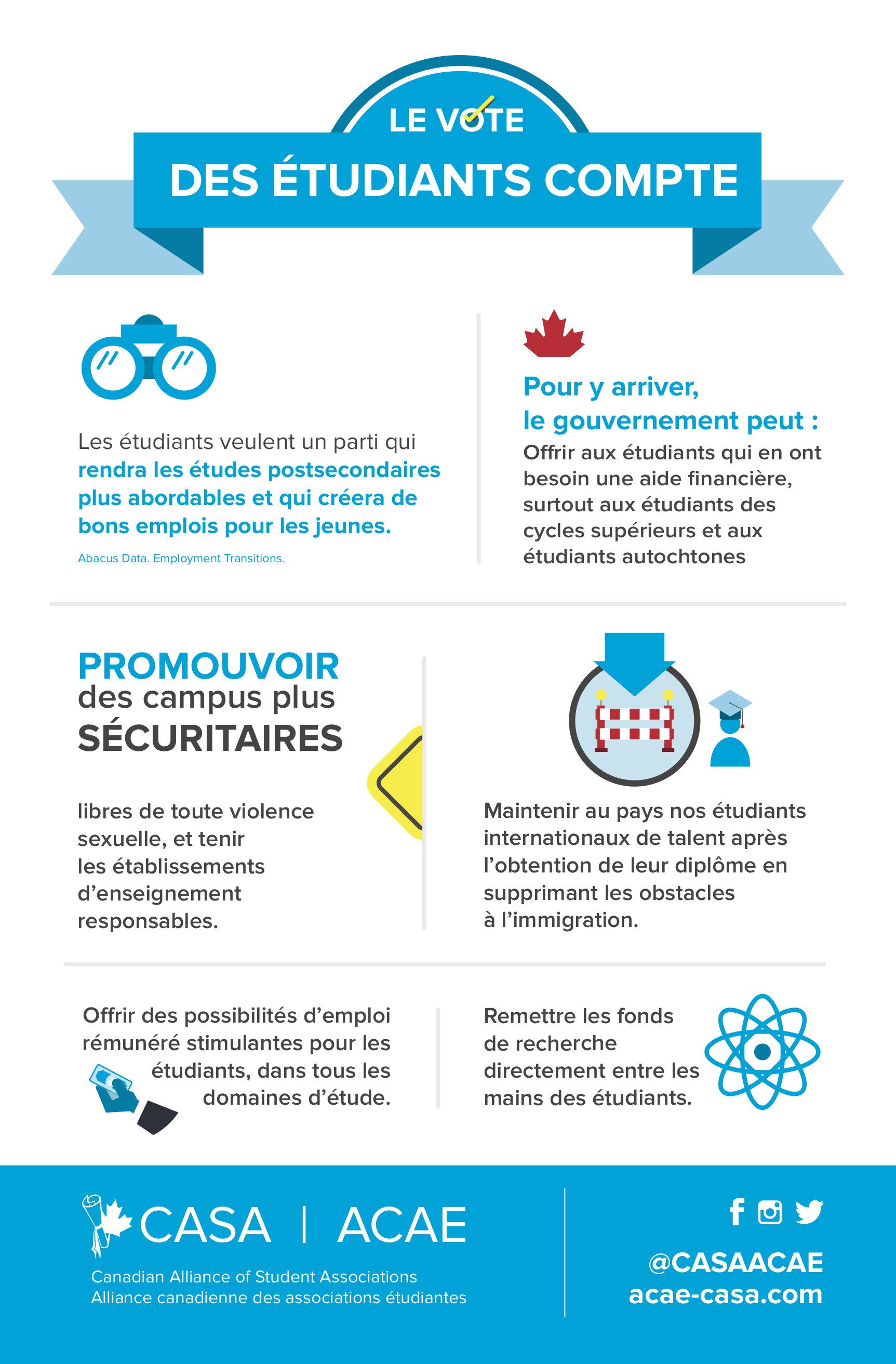 students-vote-infographic-final-french2.jpg