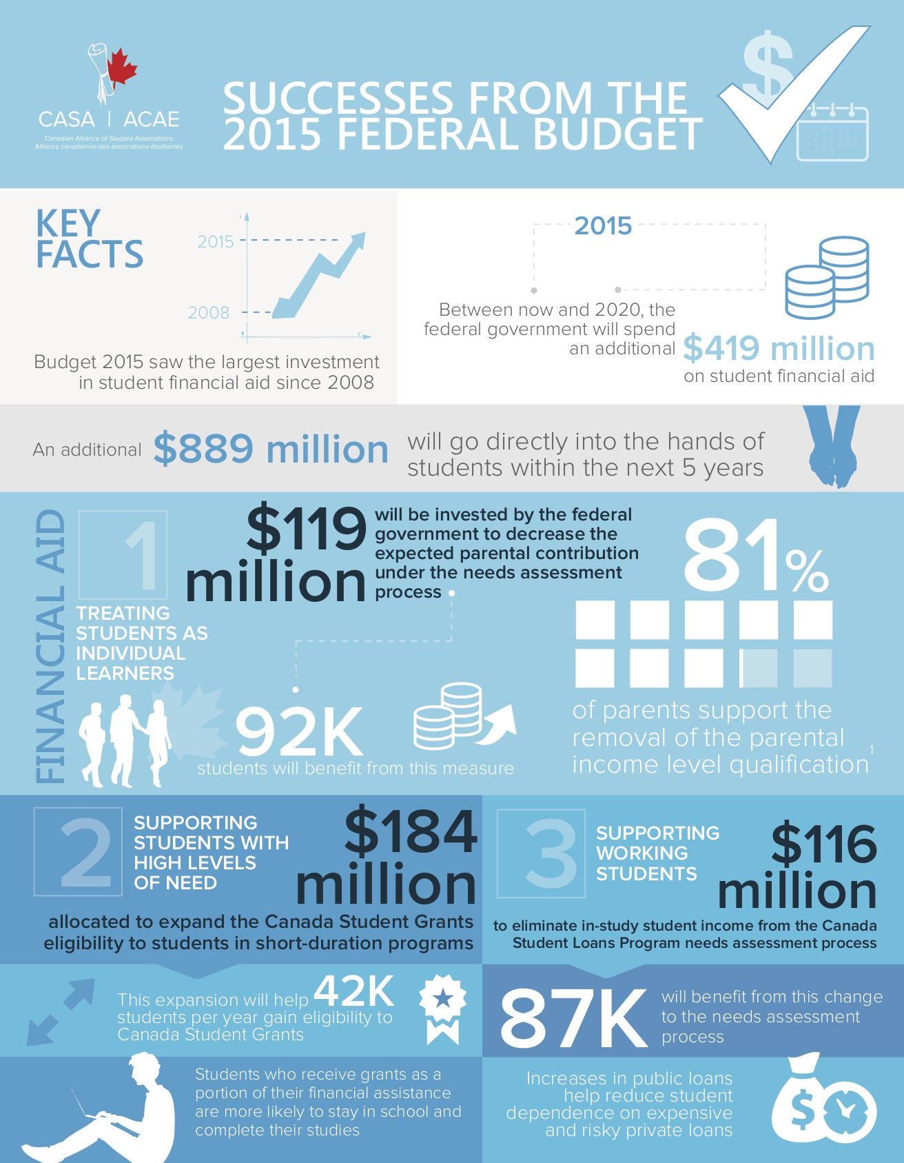 Successes-from-the-2015-Budget.jpg