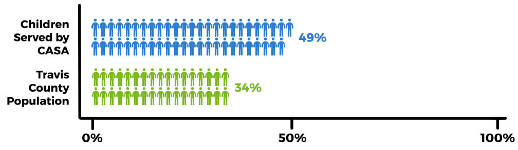 Hispanic-Latino-Population-Graph.jpg