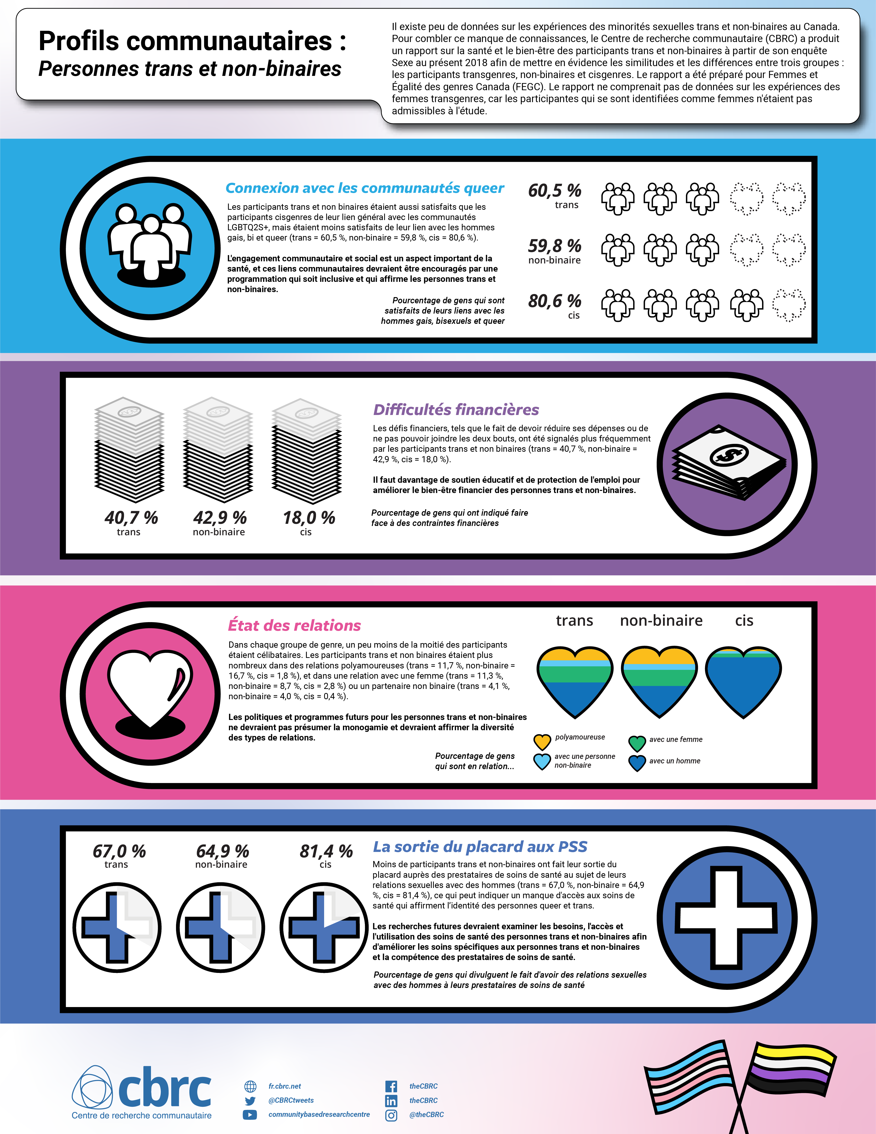 WageInfographic_FR.png