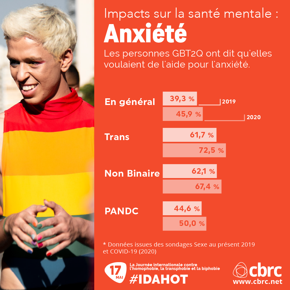 Anxiety_FR.png