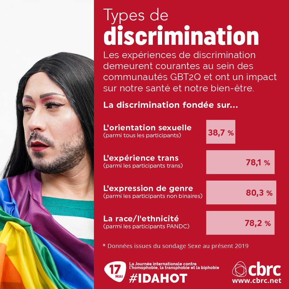 Discrimination_FR.png