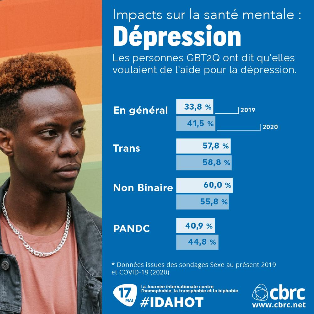 Depression_FR.png