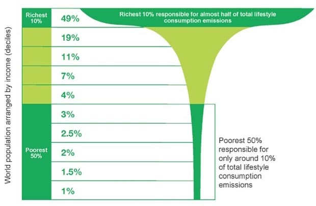 Oxfam_Justice_Graph-620x431_2.jpg