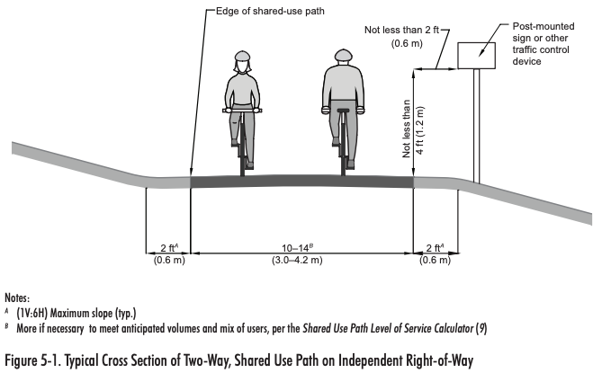 typical_path_cross_section.png