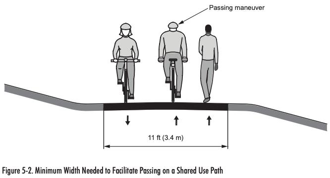 passing_between_safe_width.png