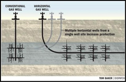 conventional-gas.jpg