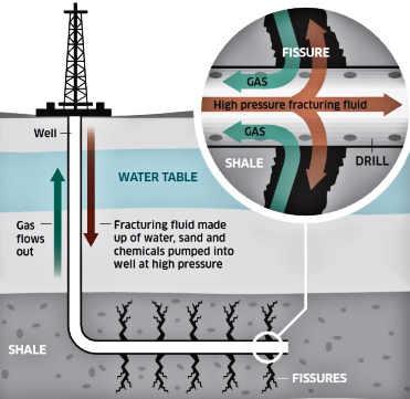 hydraulic-fracking.jpg