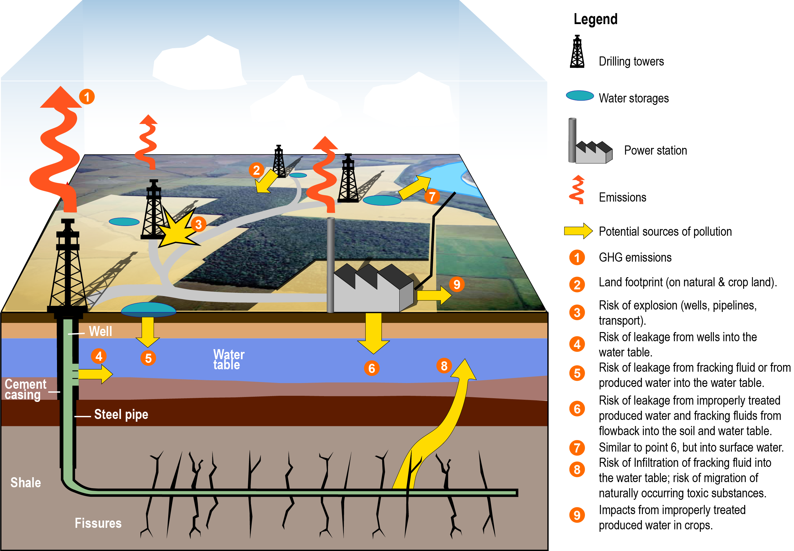 FFF_Diagram_FrackingProcess_3.png