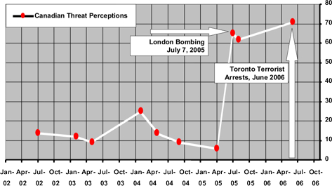 harveynewsletterwinter2006graph.jpg