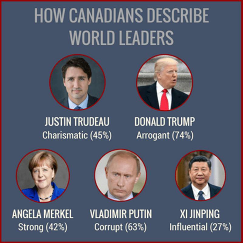 Positioning_Canada1.JPG