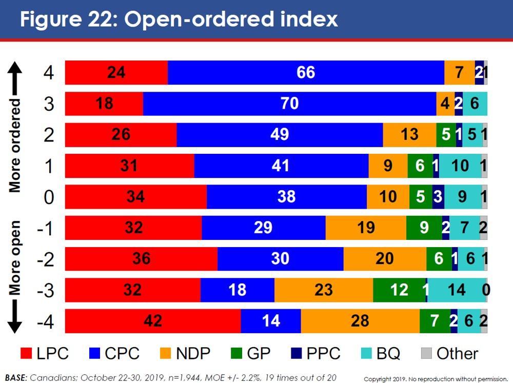 Northern_Populism23.JPG
