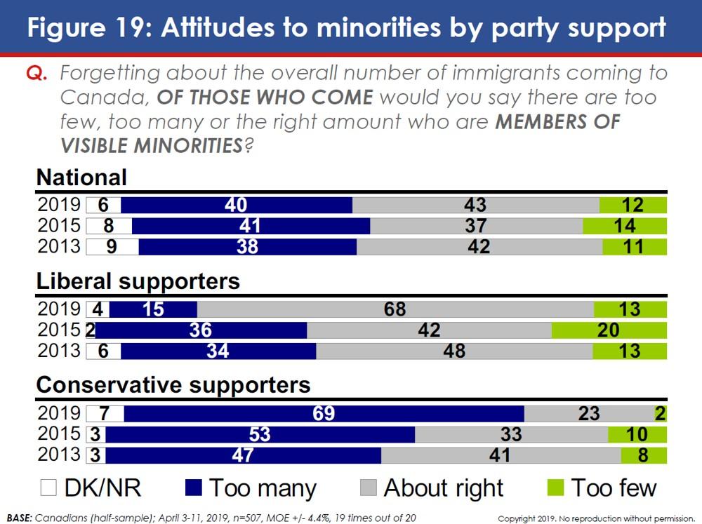 Northern_Populism19.JPG