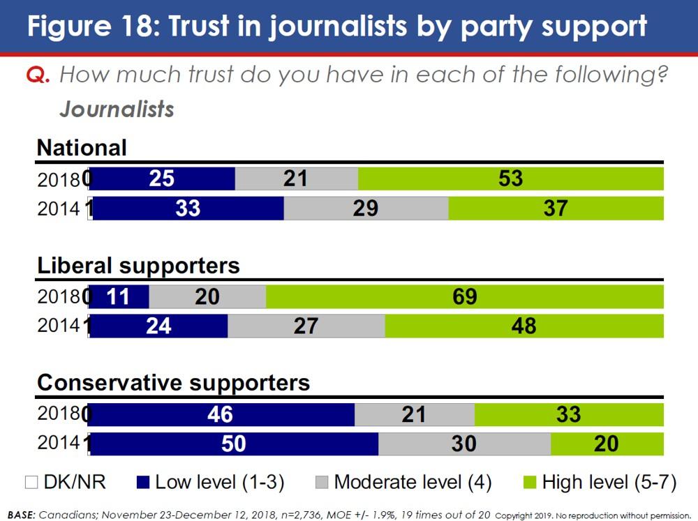 Northern_Populism18.JPG