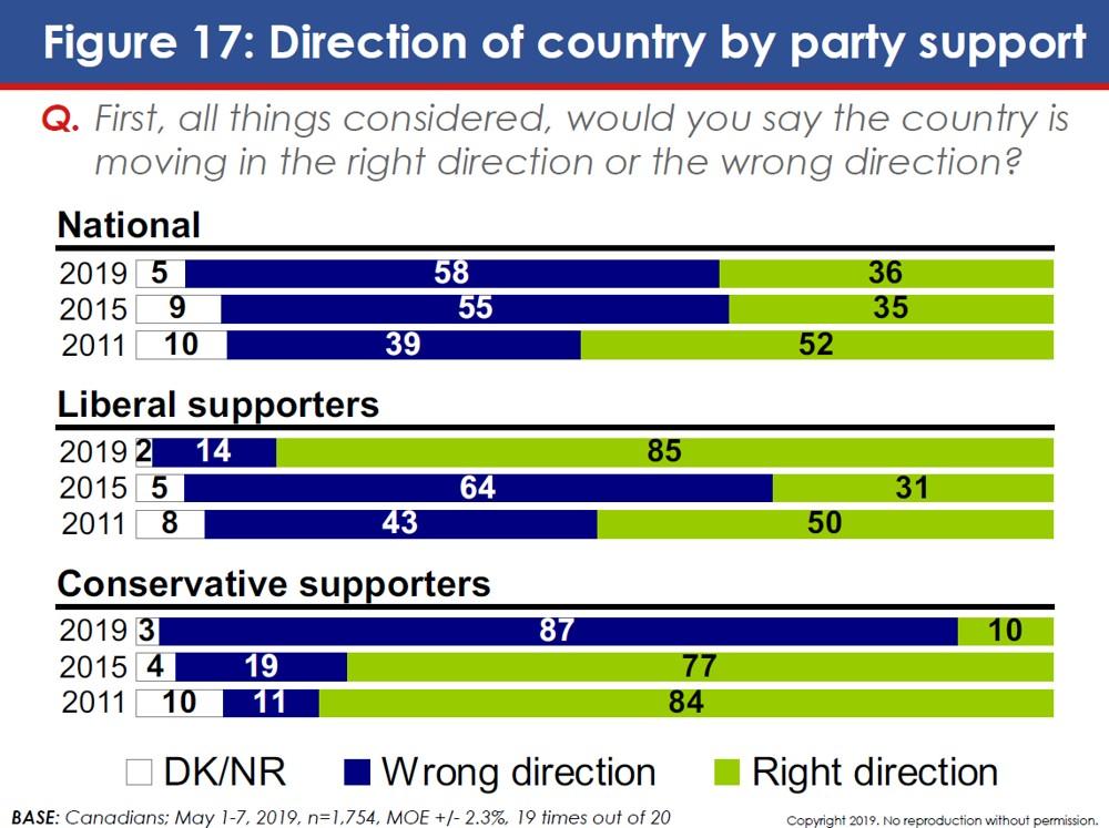 Northern_Populism17.JPG