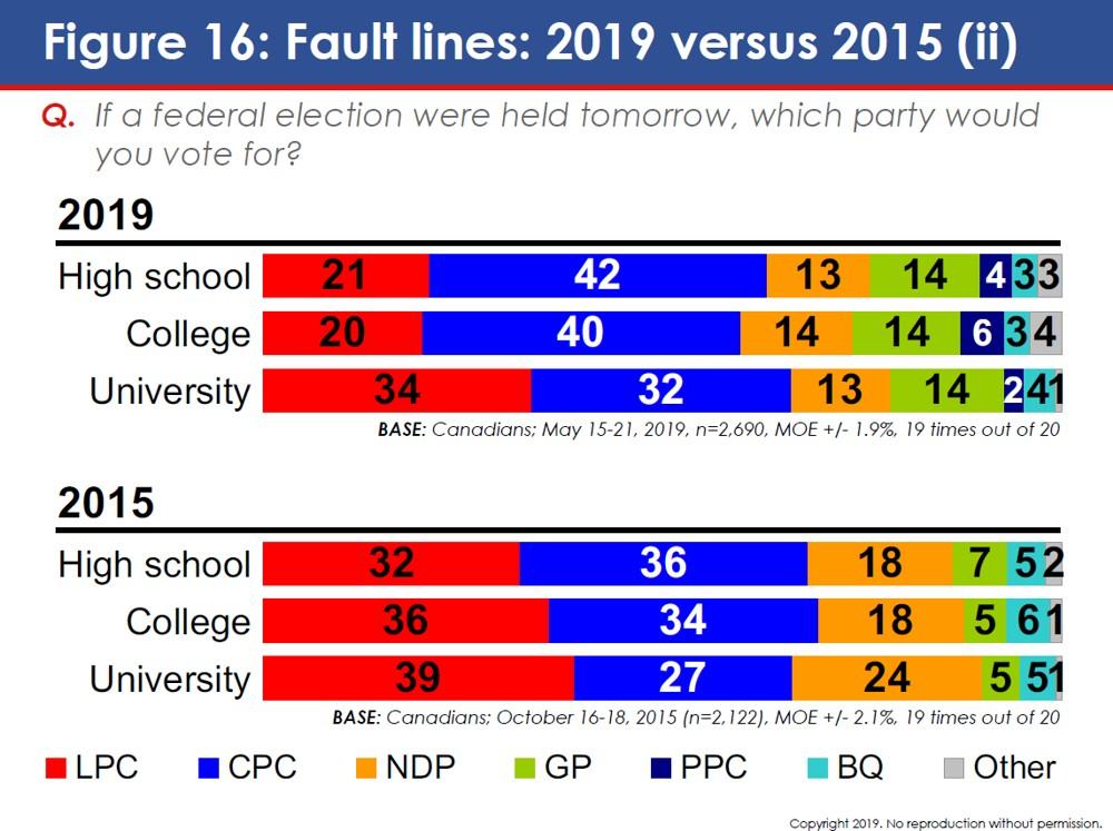 Northern_Populism16.JPG