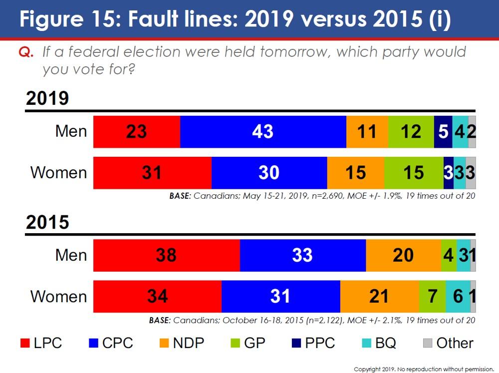 Northern_Populism15.JPG