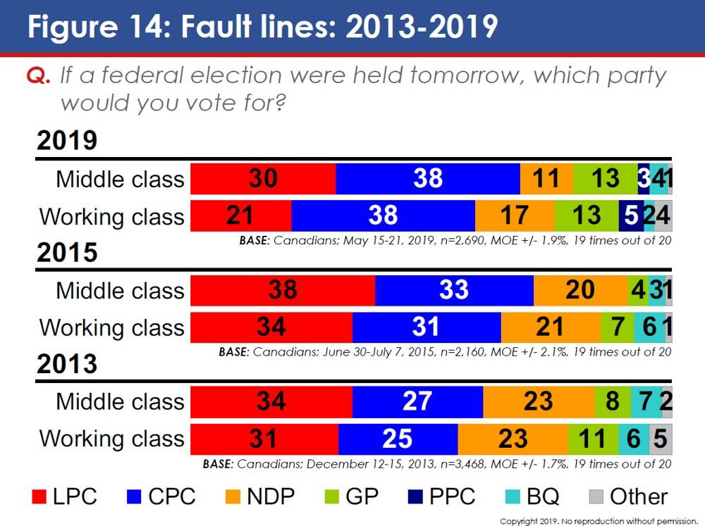 Northern_Populism14.JPG