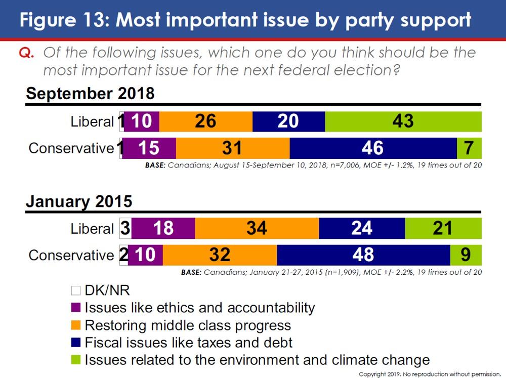 Northern_Populism13.JPG