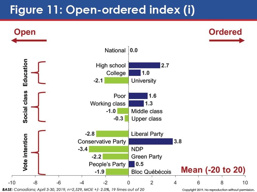 Northern_Populism11.JPG