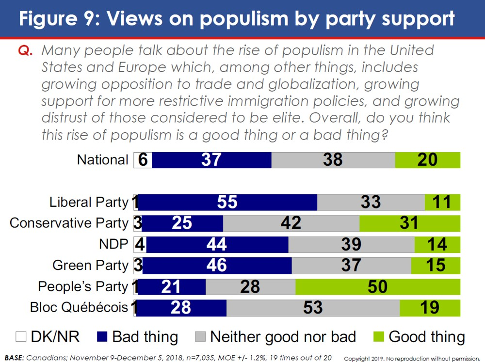 Northern_Populism9.JPG