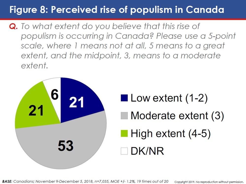 Northern_Populism8.JPG