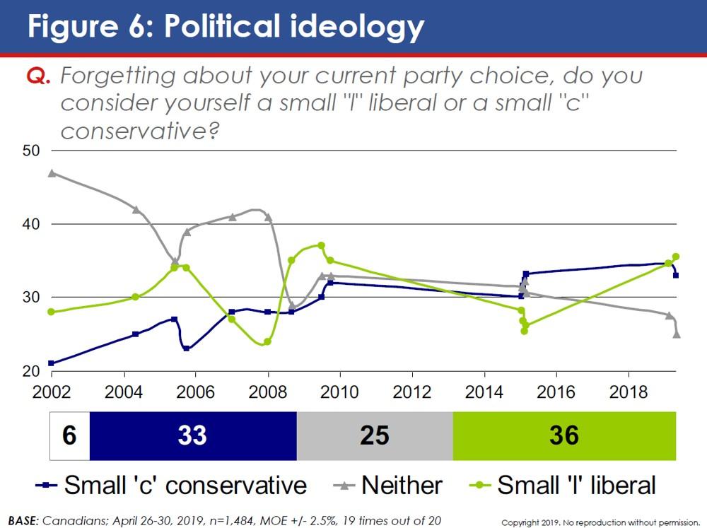 Northern_Populism6.JPG