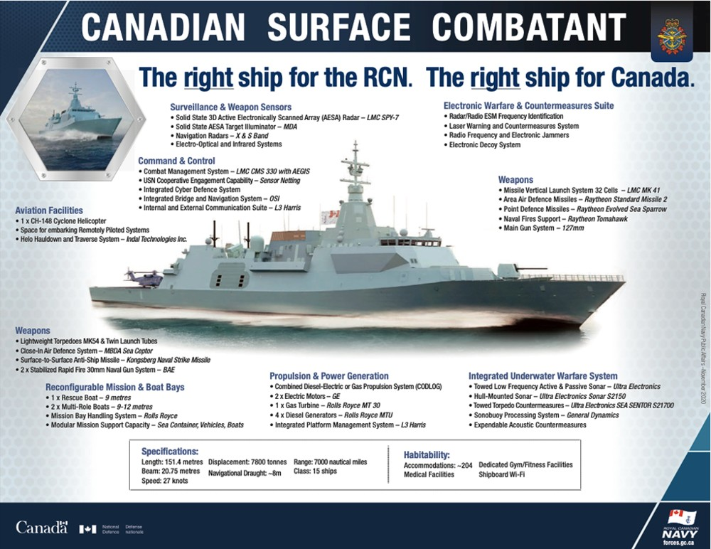The_Canadian_Surface_Combatant1.jpg