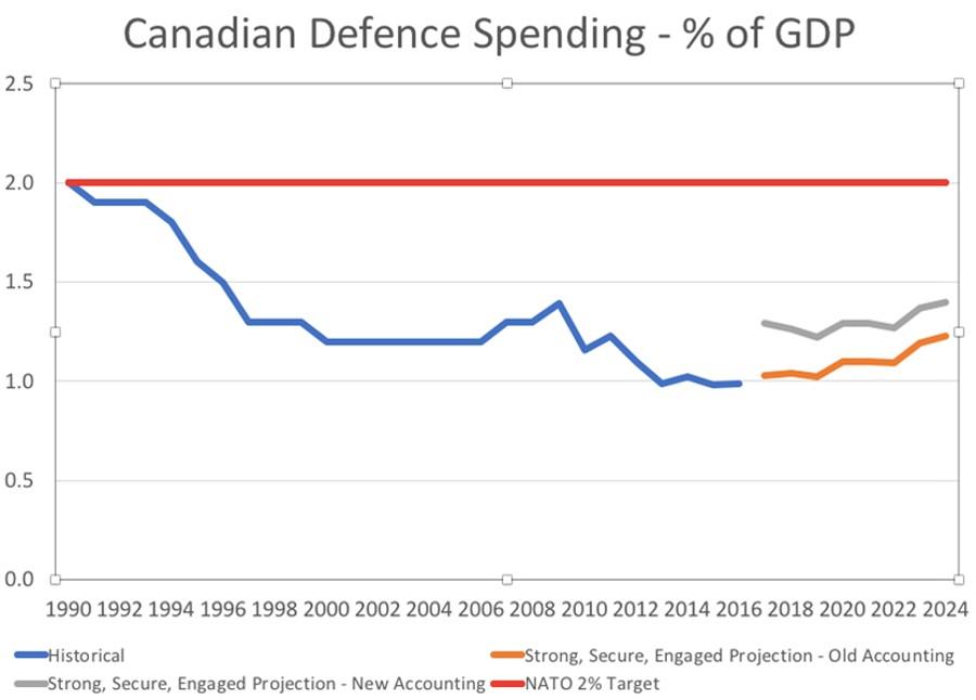 Canadian_Primer_NATO11.jpg