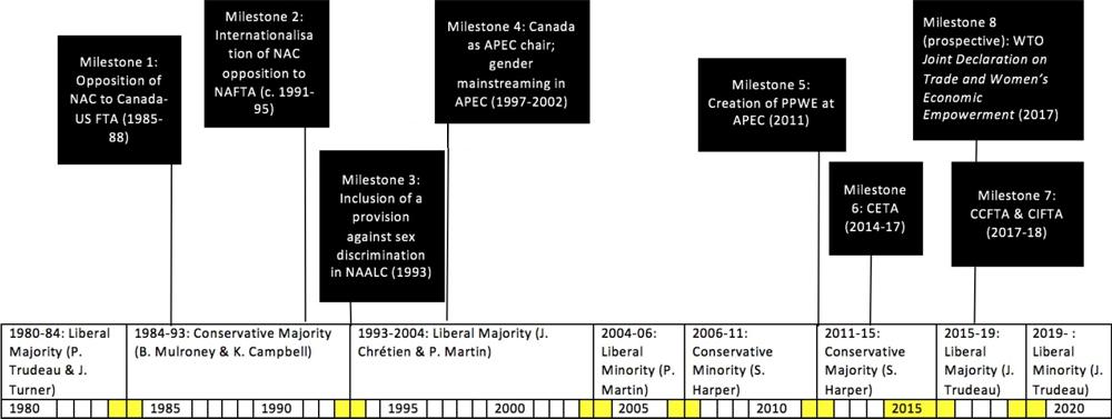 Milestones_in_Canadian1.jpg