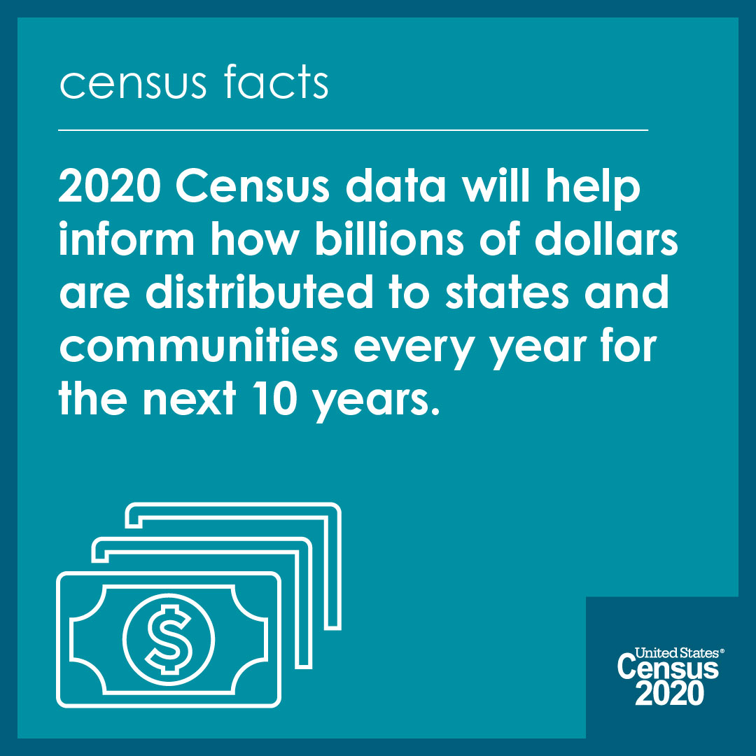 Census Dollars