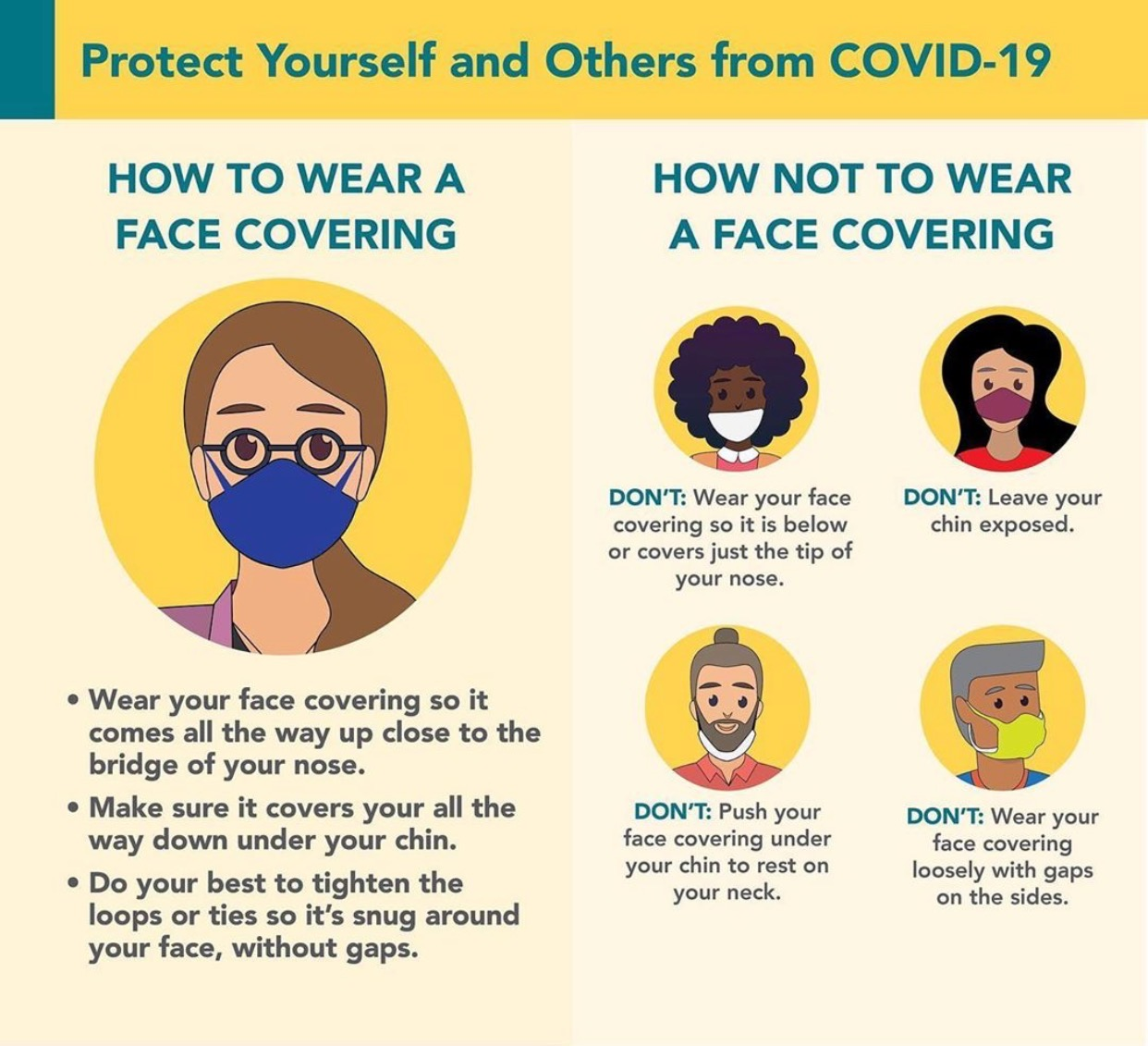 Protect Yourself and Others from COVID-19 English Page 1
