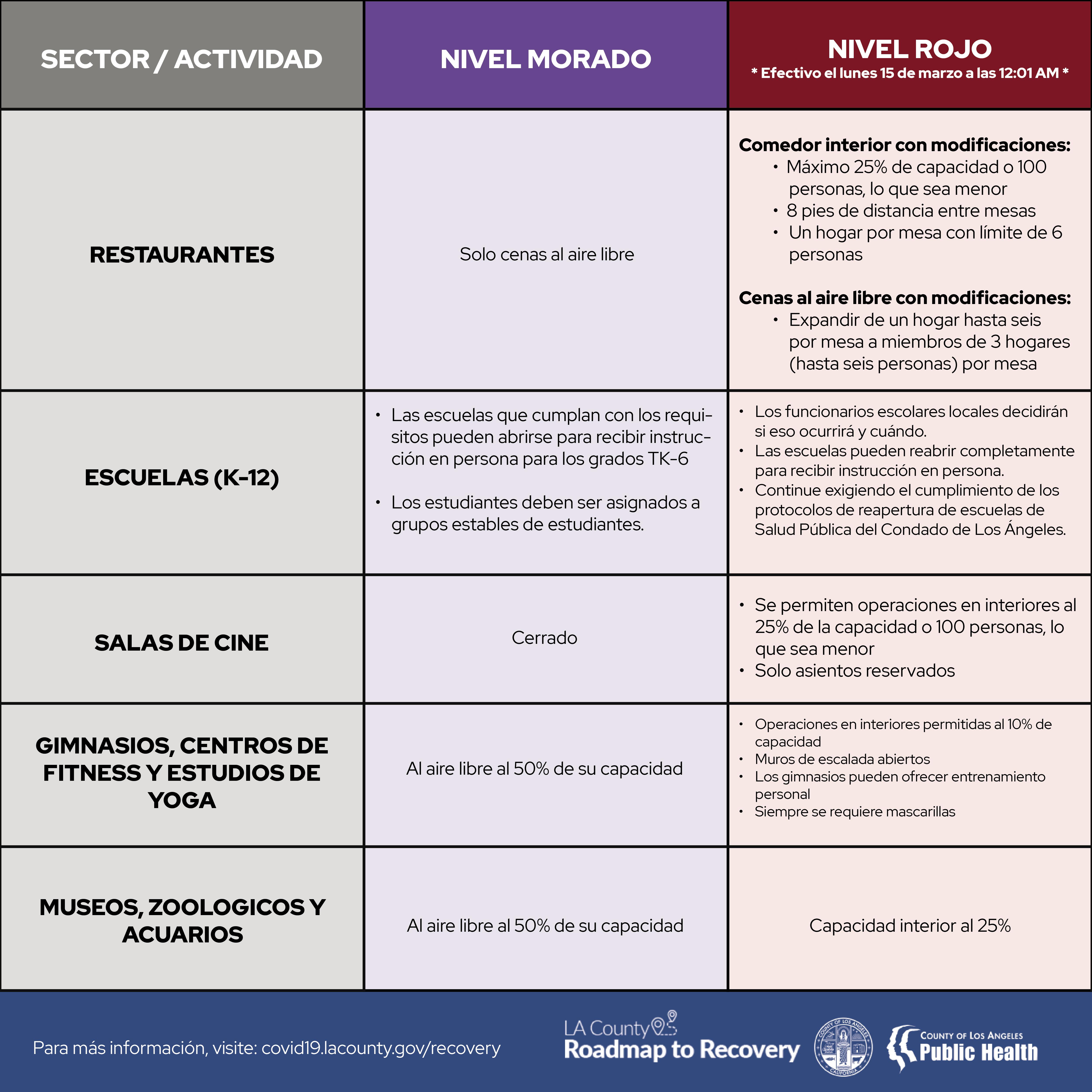 Tier chart-SPA (1) (1)
