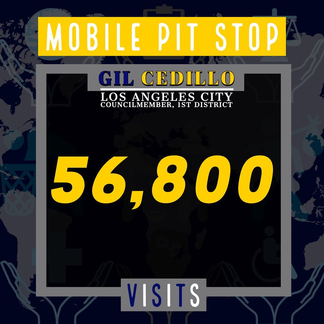 Mobile Pit Stop 5,680 Visits in 2021