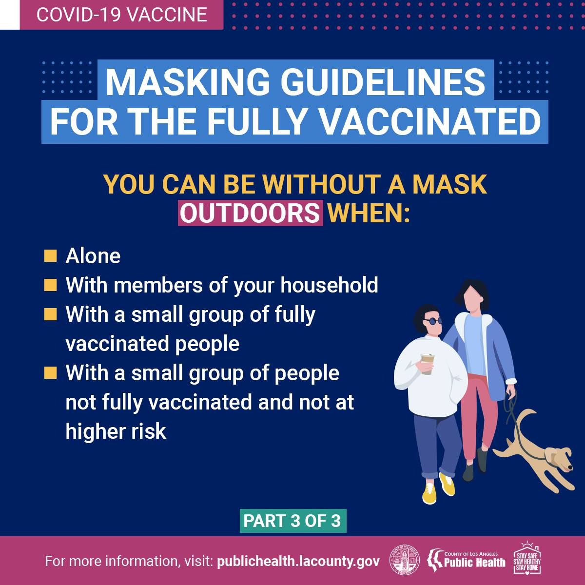 Mask Guidelines DPH 5-18-2021 Part 3