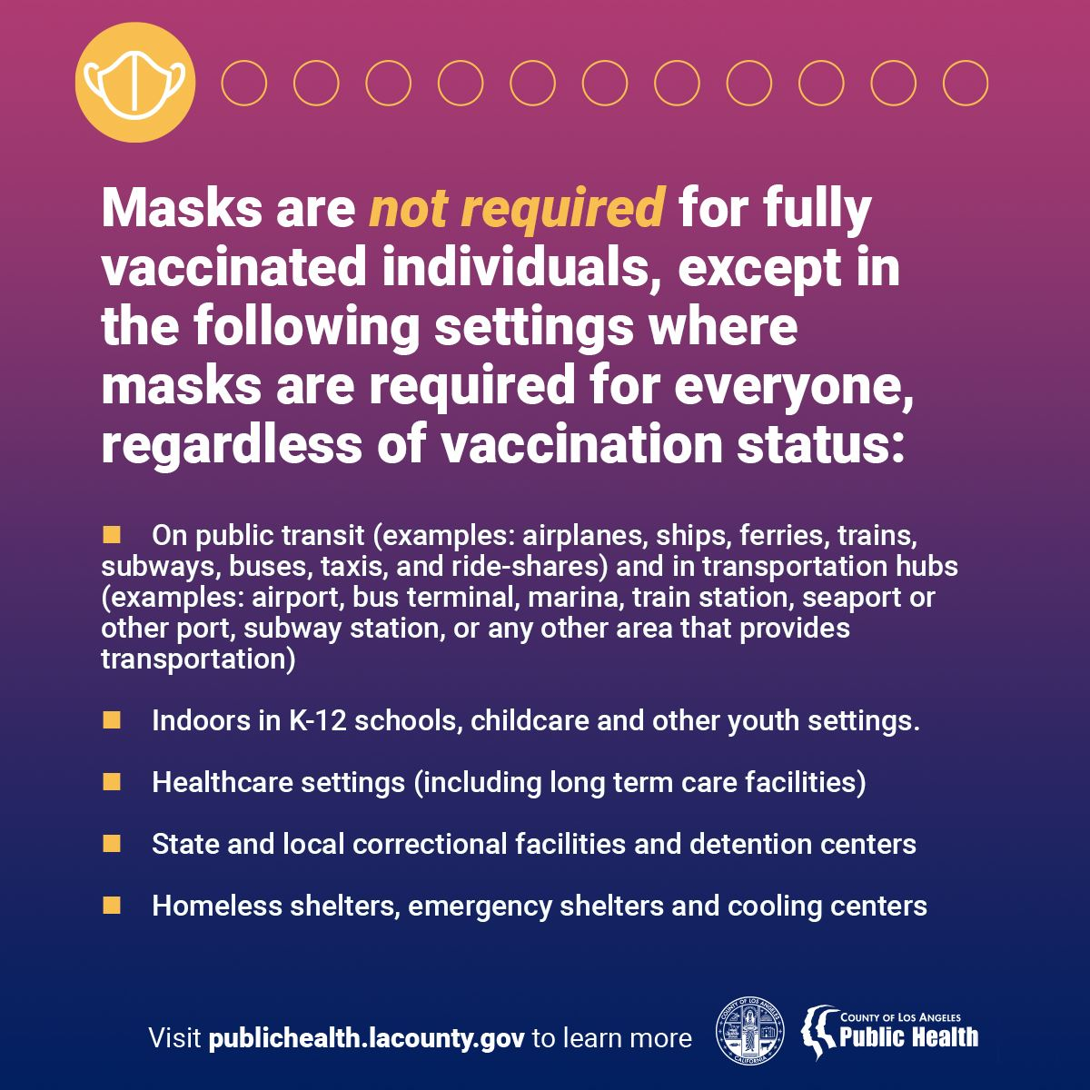 Guidance for the use of masks on 6-15-2021 #2
