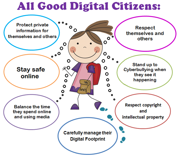Digital_Citizenship_cartoon.png