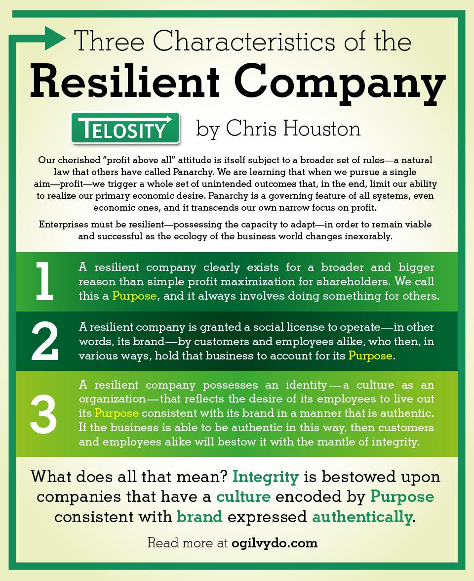 Telosity-Resilient.jpg