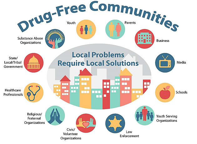 drug free communities info graphic