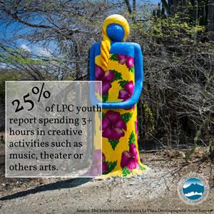 Asset-17-Creative-Activities-6.jpg