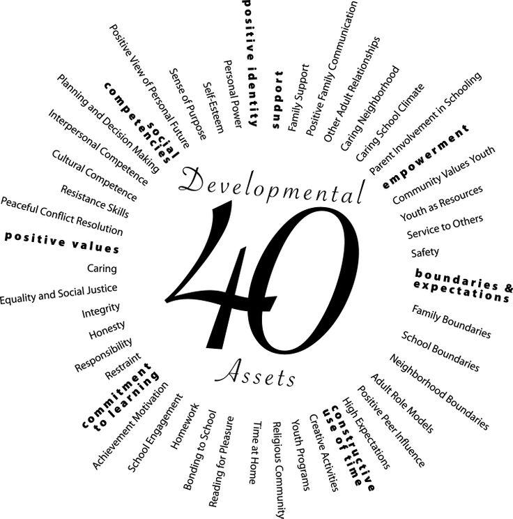 40_Developmental_Assets.jpg