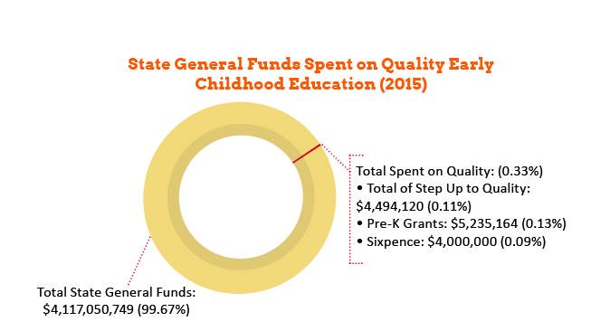 General_Funds.jpg