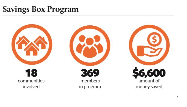 Savings-Box-Program.jpg